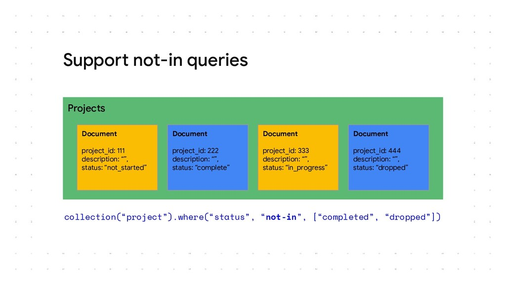 Support not-in queries Projects Document projec...