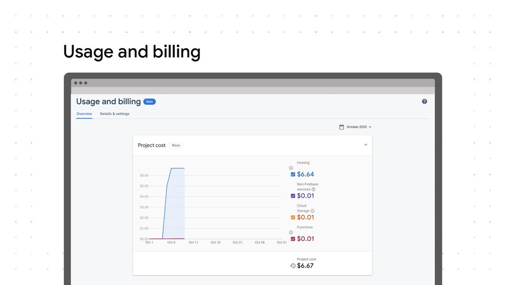 Usage and billing