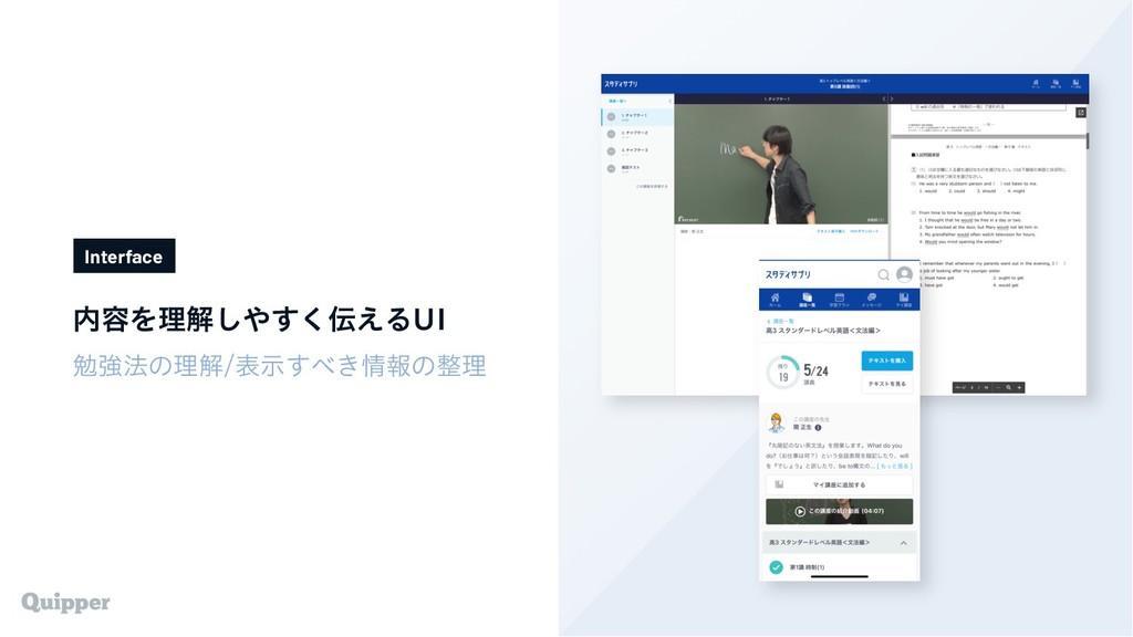 Interface ༰Λཧղ͑͘͢͠Δ6* ษڧ๏ͷཧղද͖ࣔ͢ใͷཧ