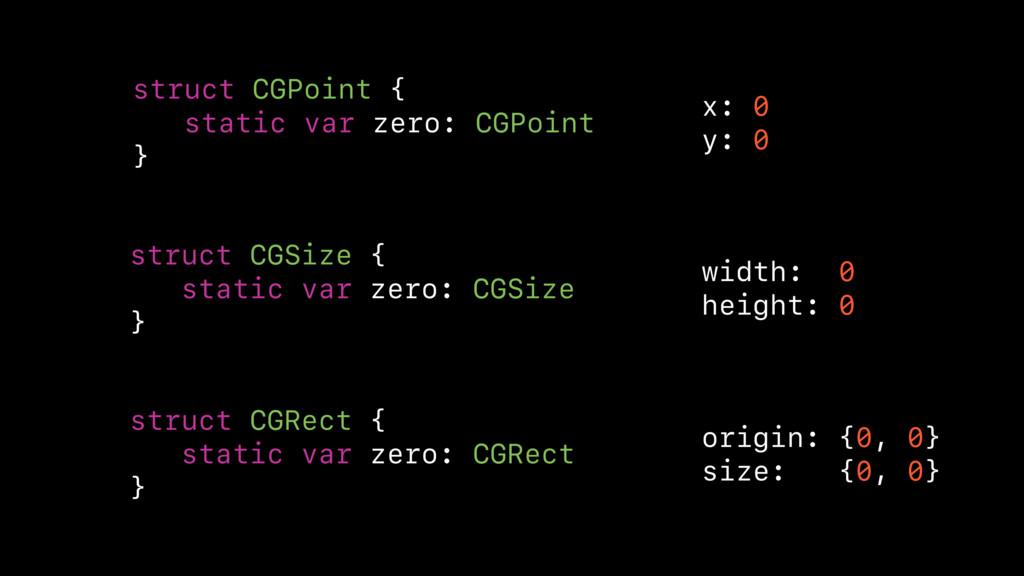 struct CGPoint { static var zero: CGPoint } str...