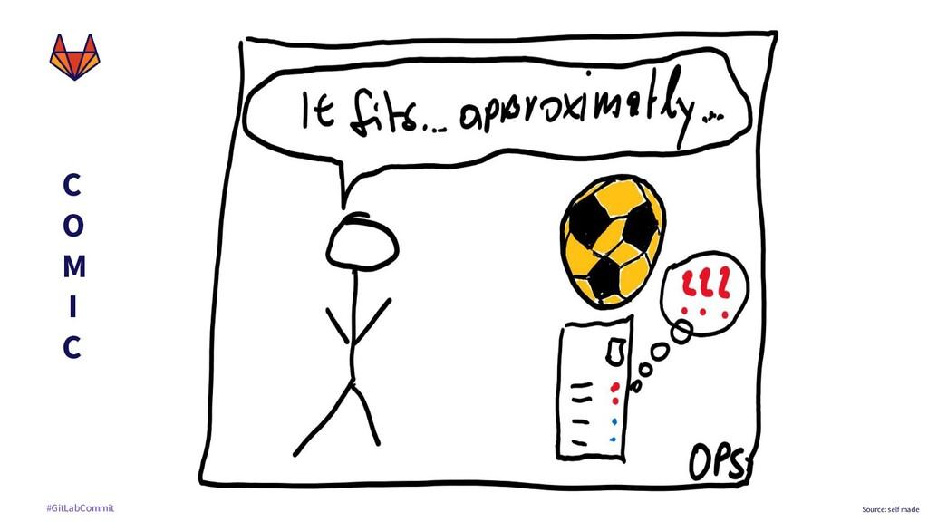 #GitLabCommit C O M I C Source: self made