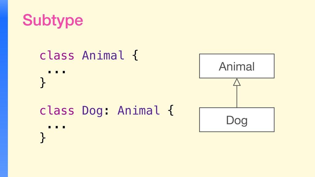 Subtype class Animal { ... } class Dog: Animal ...