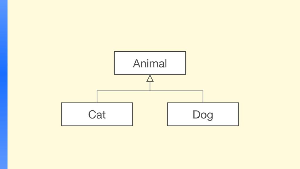 Animal Dog Cat Animal Dog Cat