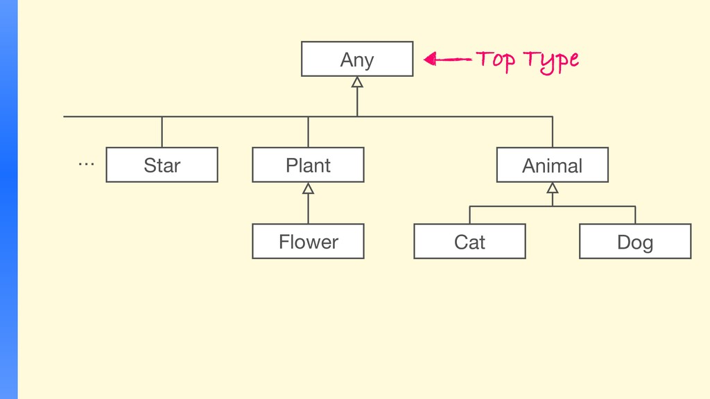 Animal Dog Cat Plant Flower Star … Any Top Type