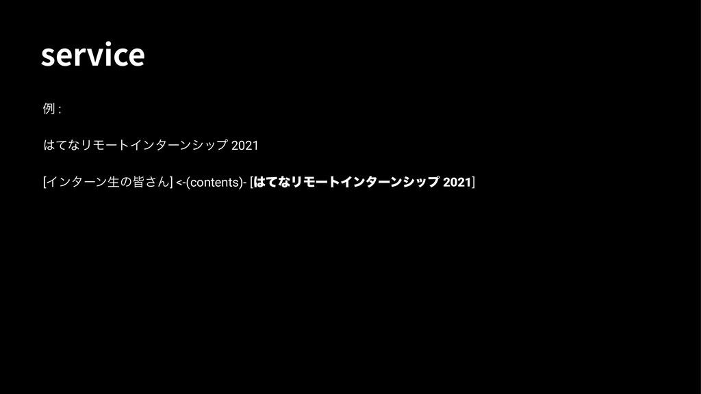 TFSWJDF ྫ : ͯͳϦϞʔτΠϯλʔϯγοϓ 2021 [Πϯλʔϯੜͷօ͞Μ] <...