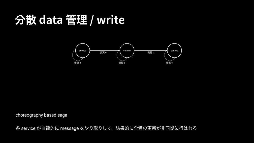 㒻丆EBUB畘杼XSJUF choreography based saga ֤ se...