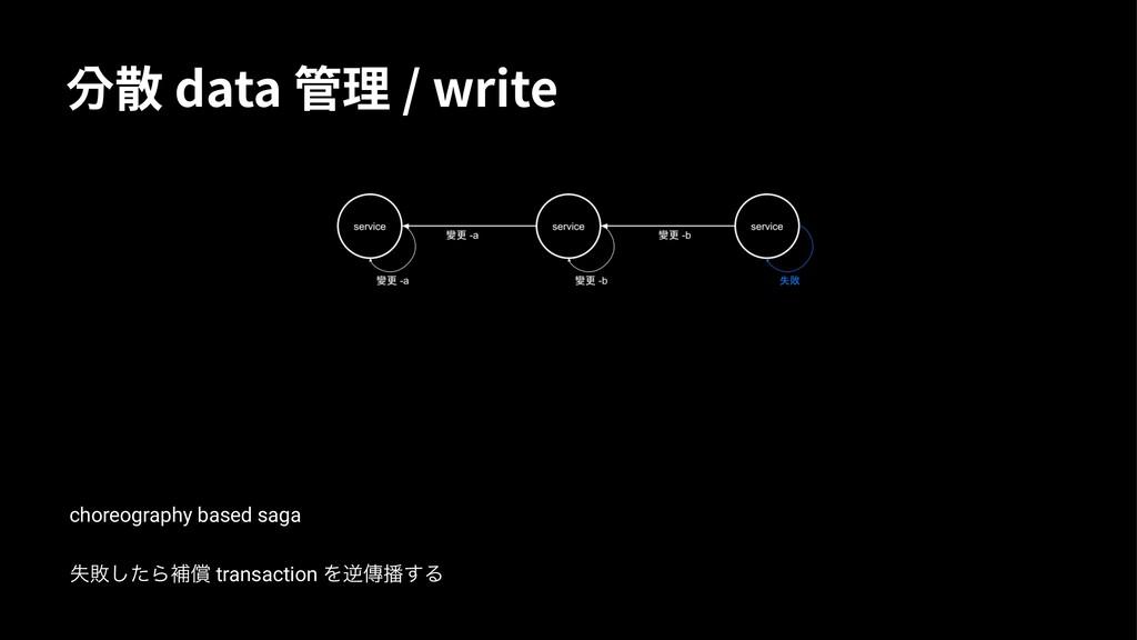 㒻丆EBUB畘杼XSJUF choreography based saga ࣦഊͨ͠...