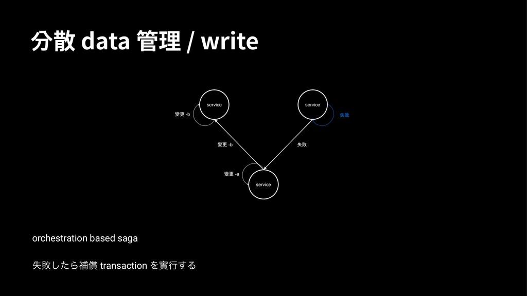 㒻丆EBUB畘杼XSJUF orchestration based saga ࣦഊ͠...