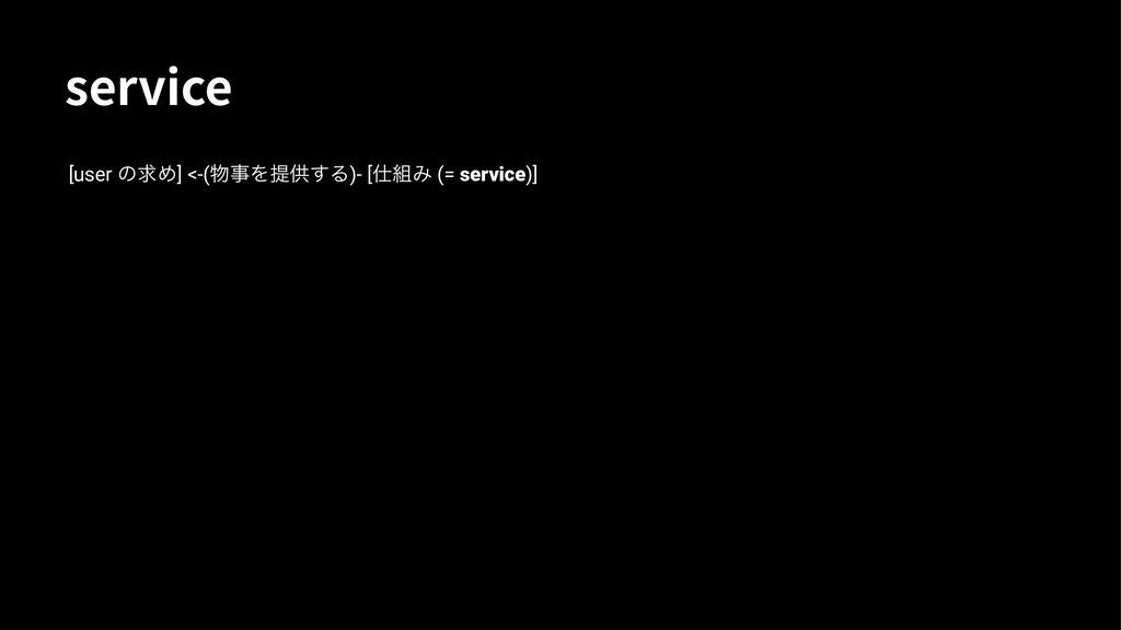 TFSWJDF [user ͷٻΊ] <-(Λఏڙ͢Δ)- [Έ (= service...