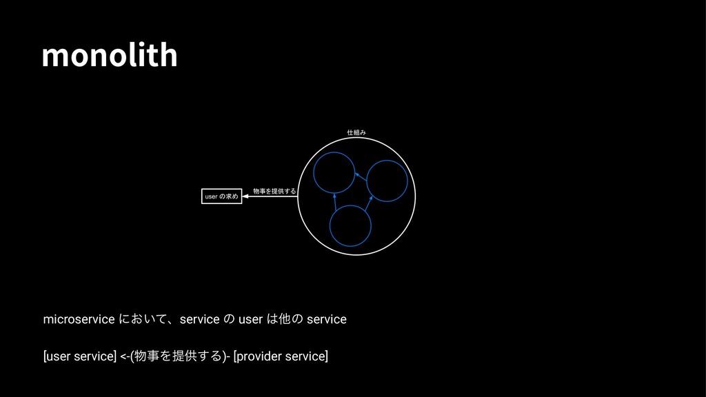 NPOPMJUI microservice ʹ͓͍ͯɺservice ͷ user ଞͷ s...