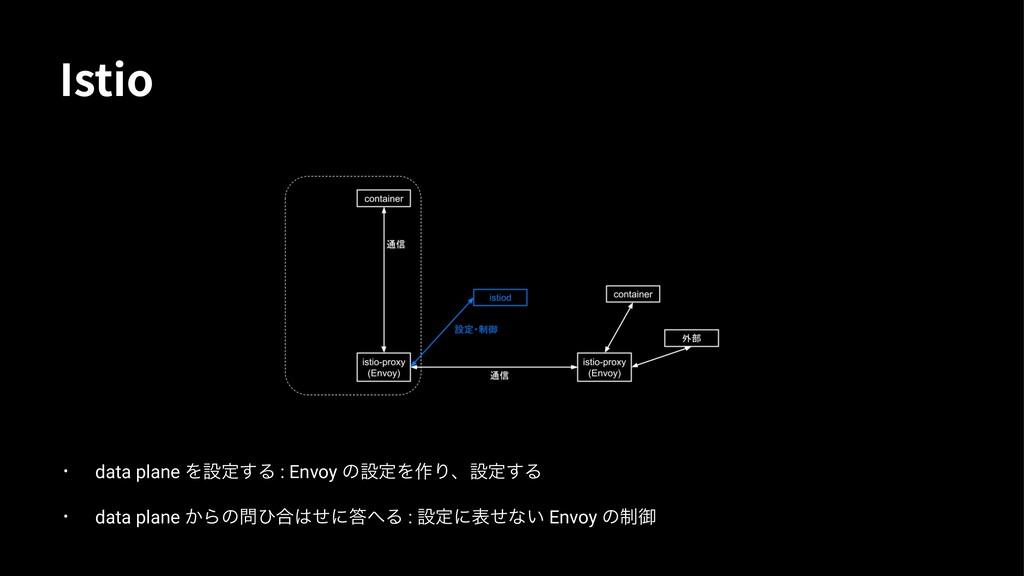 *TUJP • data plane Λઃఆ͢Δ : Envoy ͷઃఆΛ࡞Γɺઃఆ͢Δ • ...