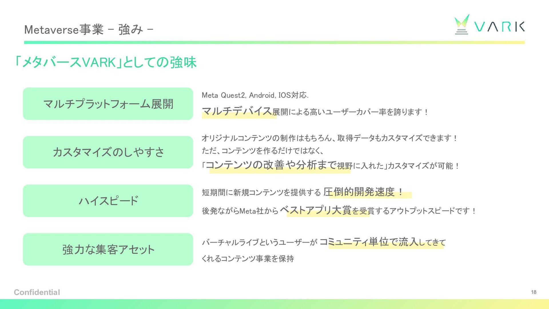 ライブ市場の現状と課題:リアルライブ 国内ライブエンタテインメント市場規模は年々増加 → 「ラ...