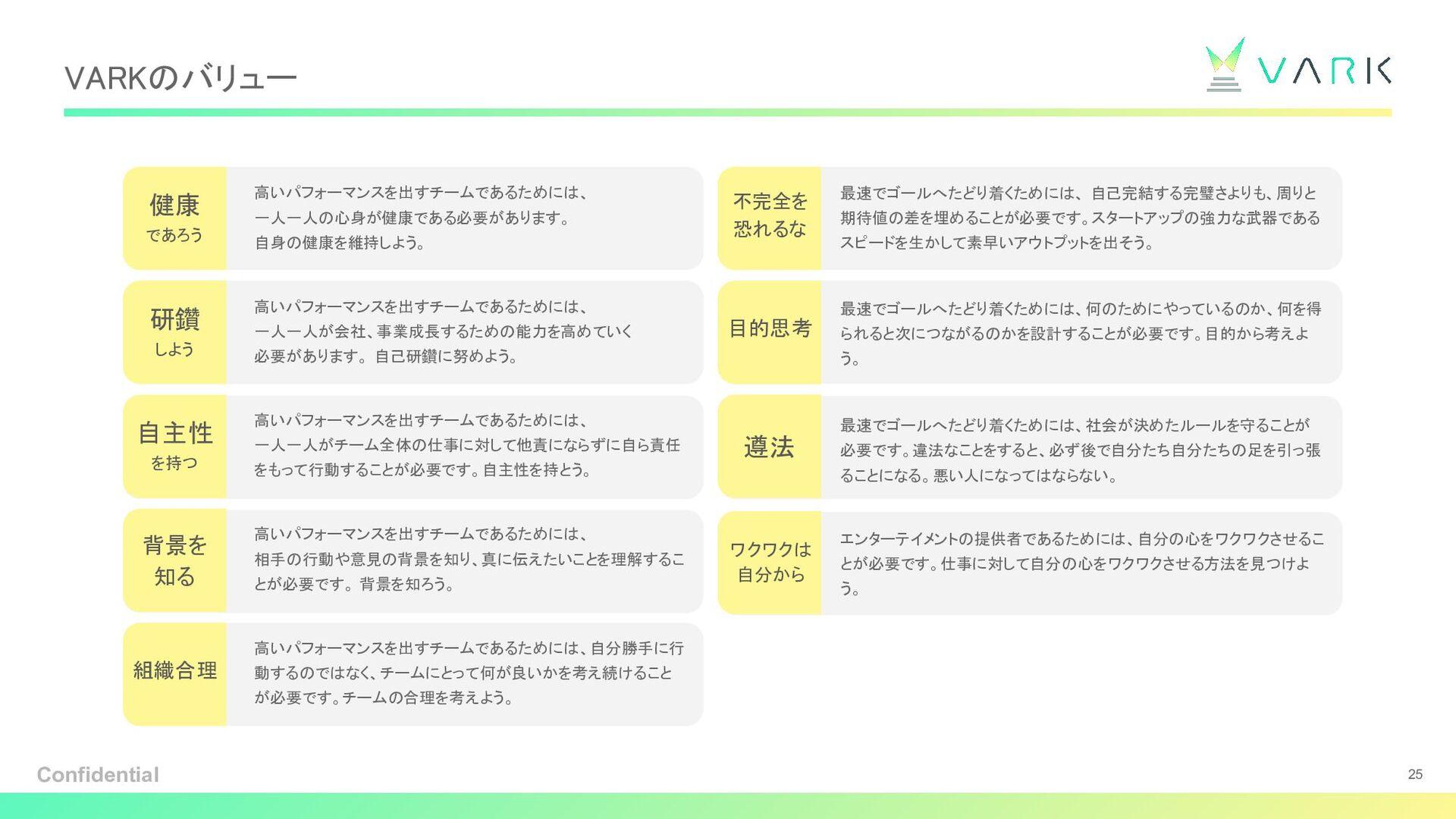 MISSION VARKのミッション・ビジョン・バリュー ミッション・ビジョン・バリューの詳細...