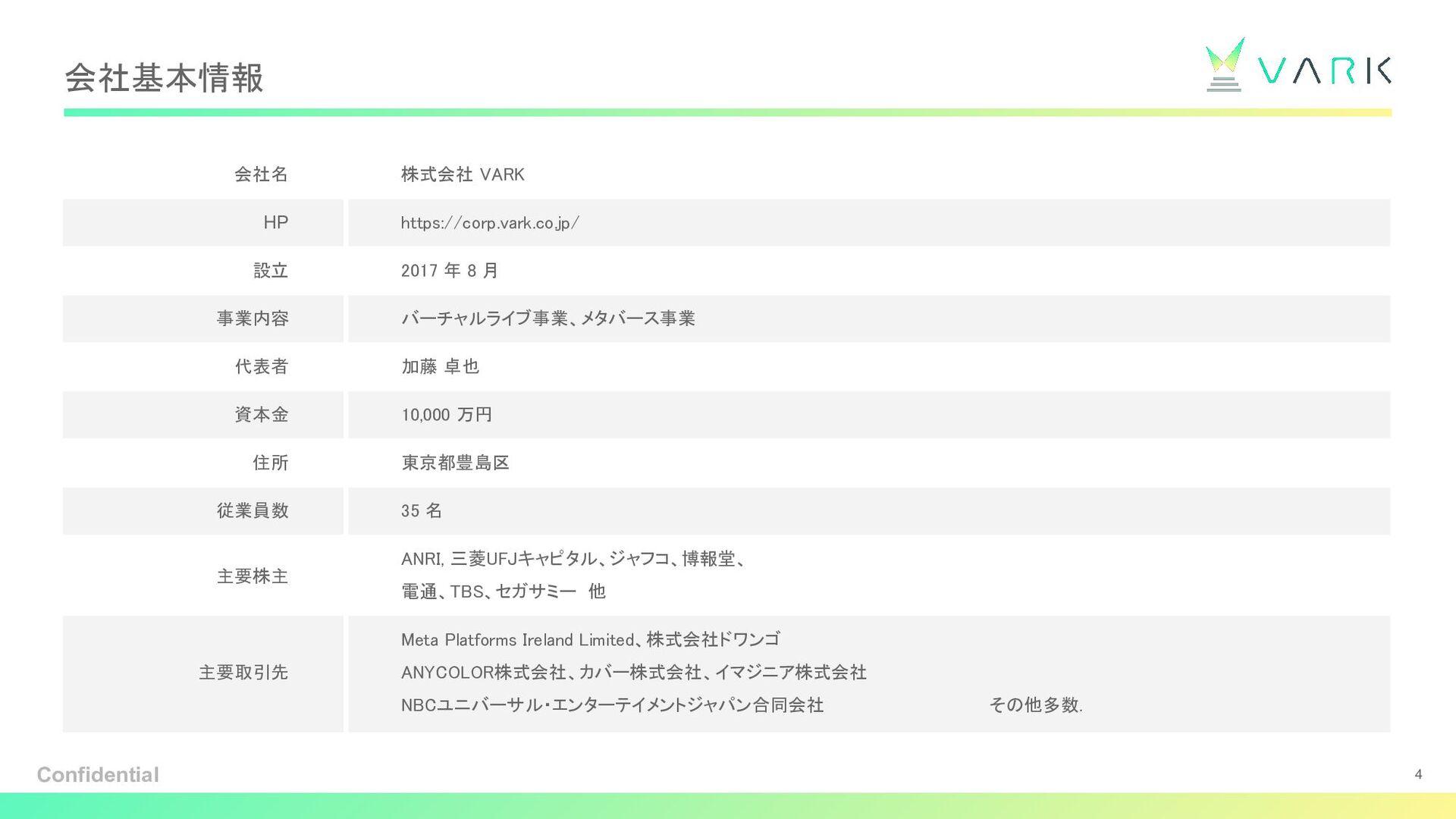 会社名 株式会社 VARK HP https://vark.co.jp/ 設立 2017 年 ...
