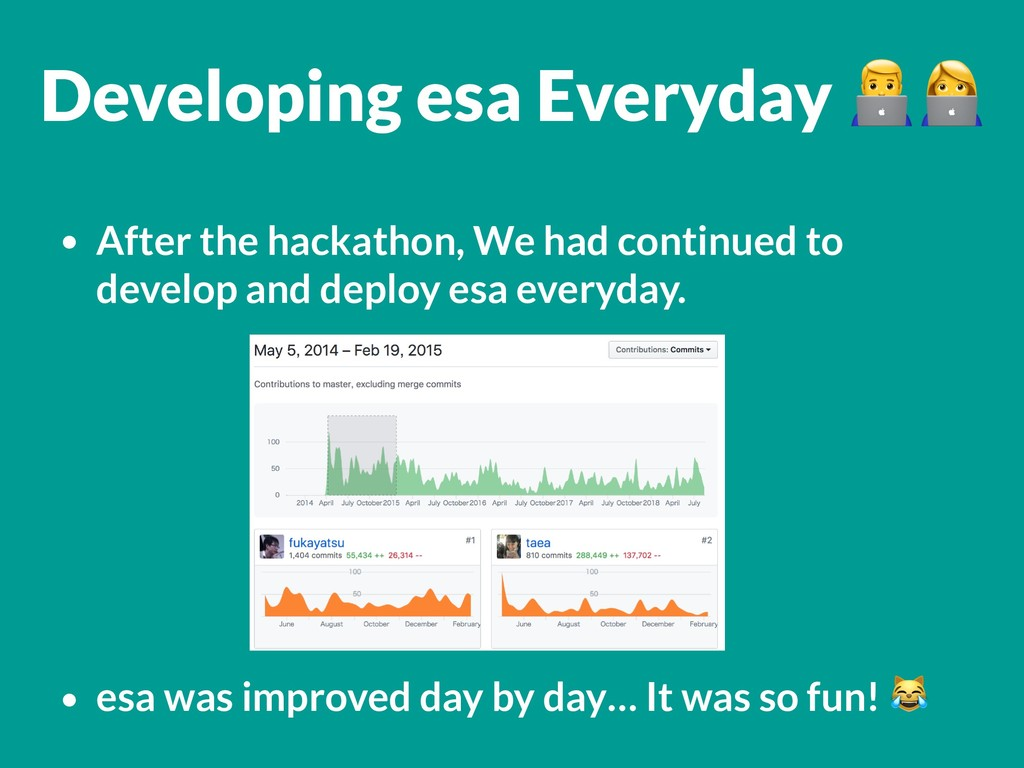 • After the hackathon, We had continued to deve...