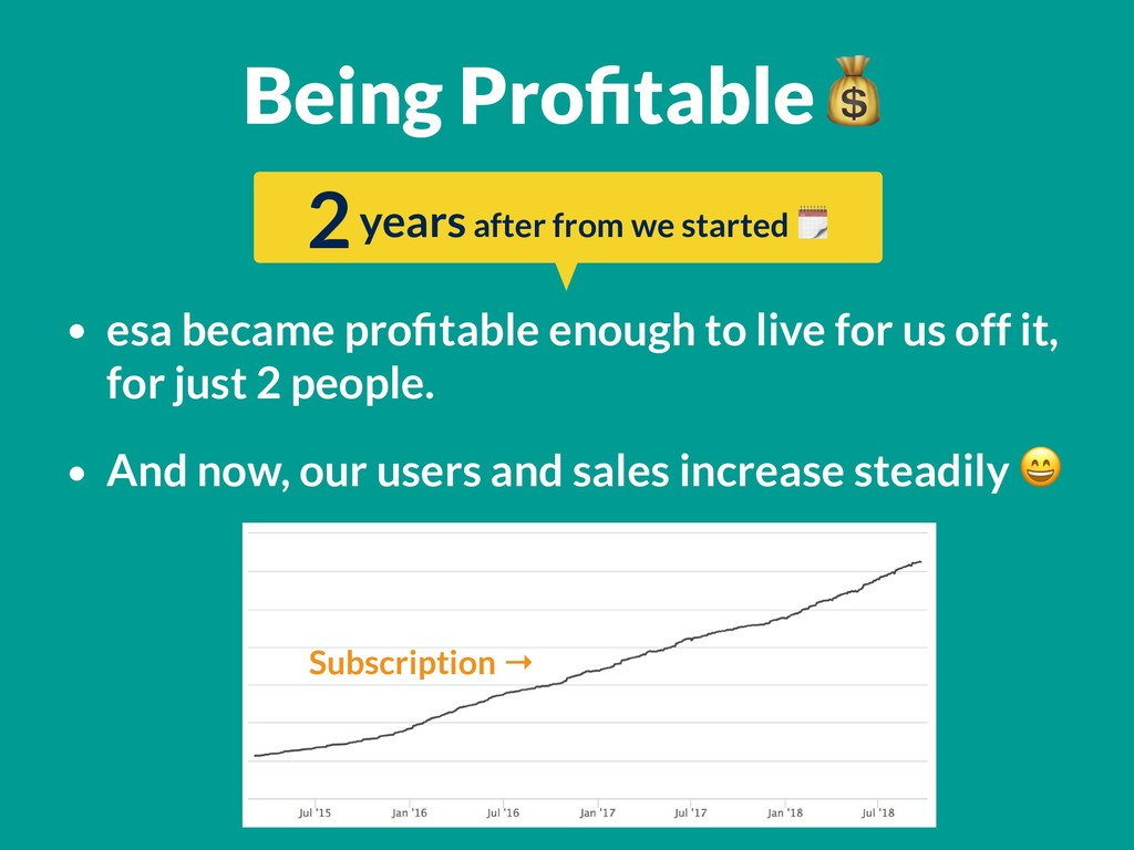• esa became profitable enough to live for us of...