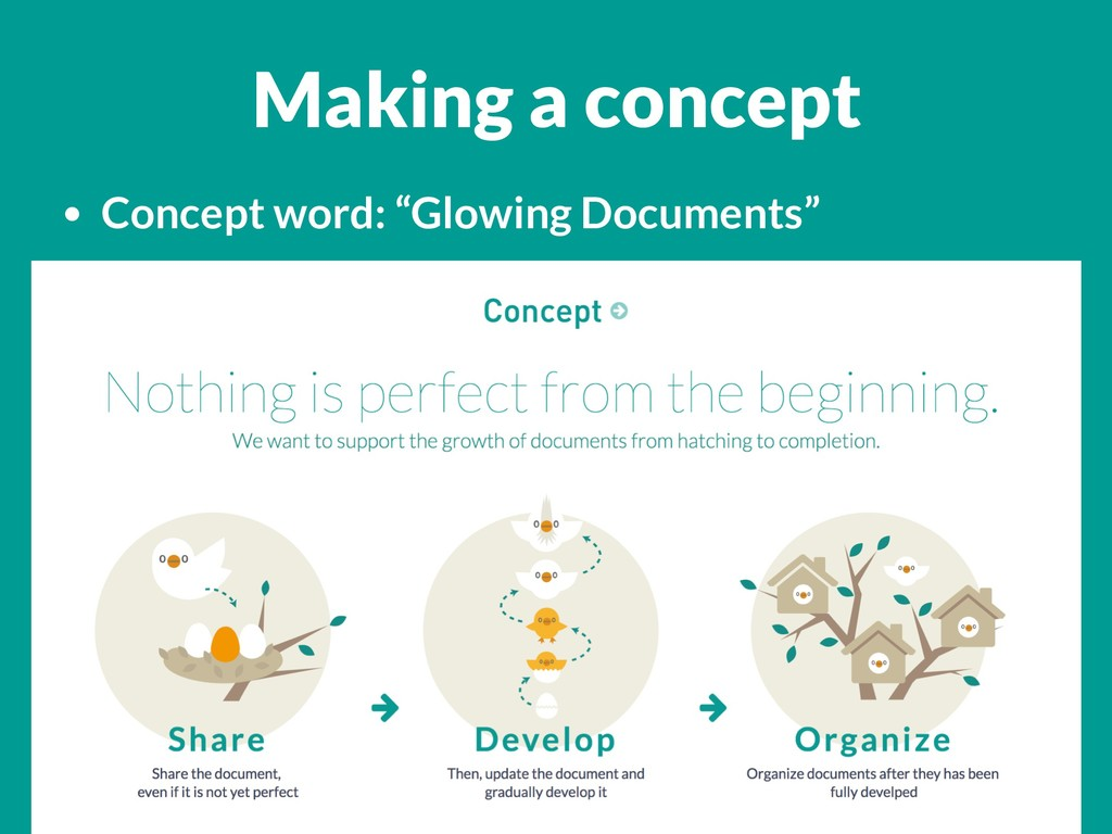 "Making a concept • Concept word: ""Glowing Docum..."