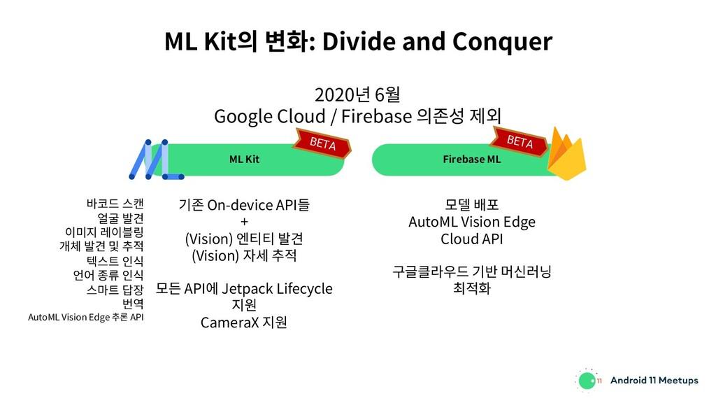 ML Kit의 변화: Divide and Conquer 2020년 6월 Google ...
