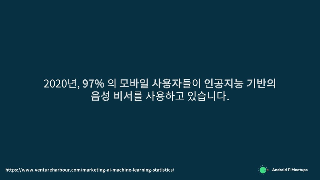 2020년, 97% 의 모바일 사용자들이 인공지능 기반의 음성 비서를 사용하고 있습니...