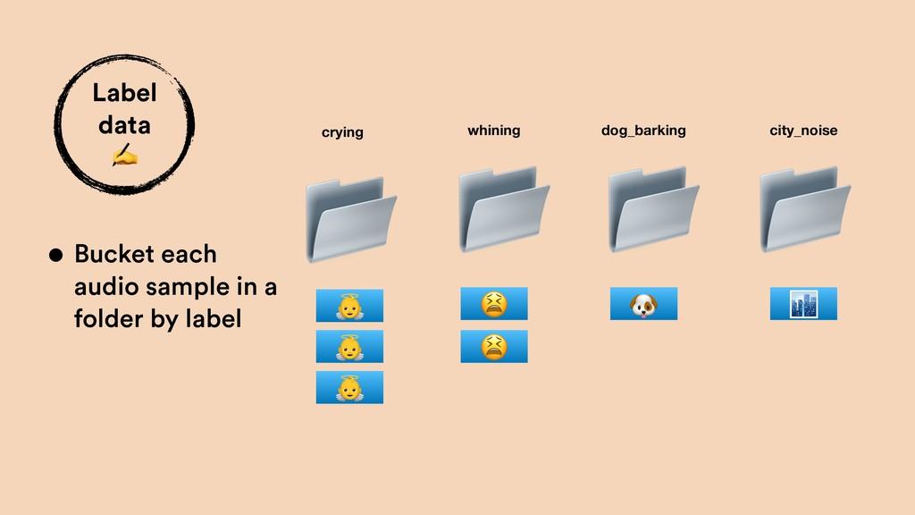 • Bucket each audio sample in a folder by label...