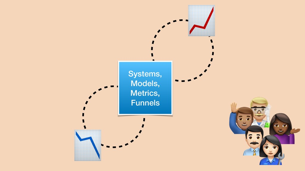 . Systems, Models, Metrics, Funnels   0 1 2 3