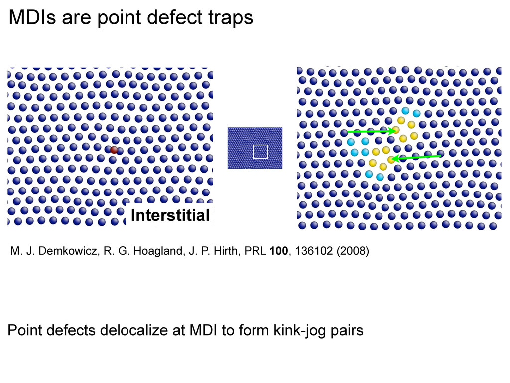 Interstitial MDIs are point defect traps Point ...