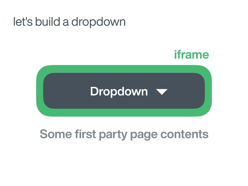 let's build a dropdown Dropdown iframe Some firs...