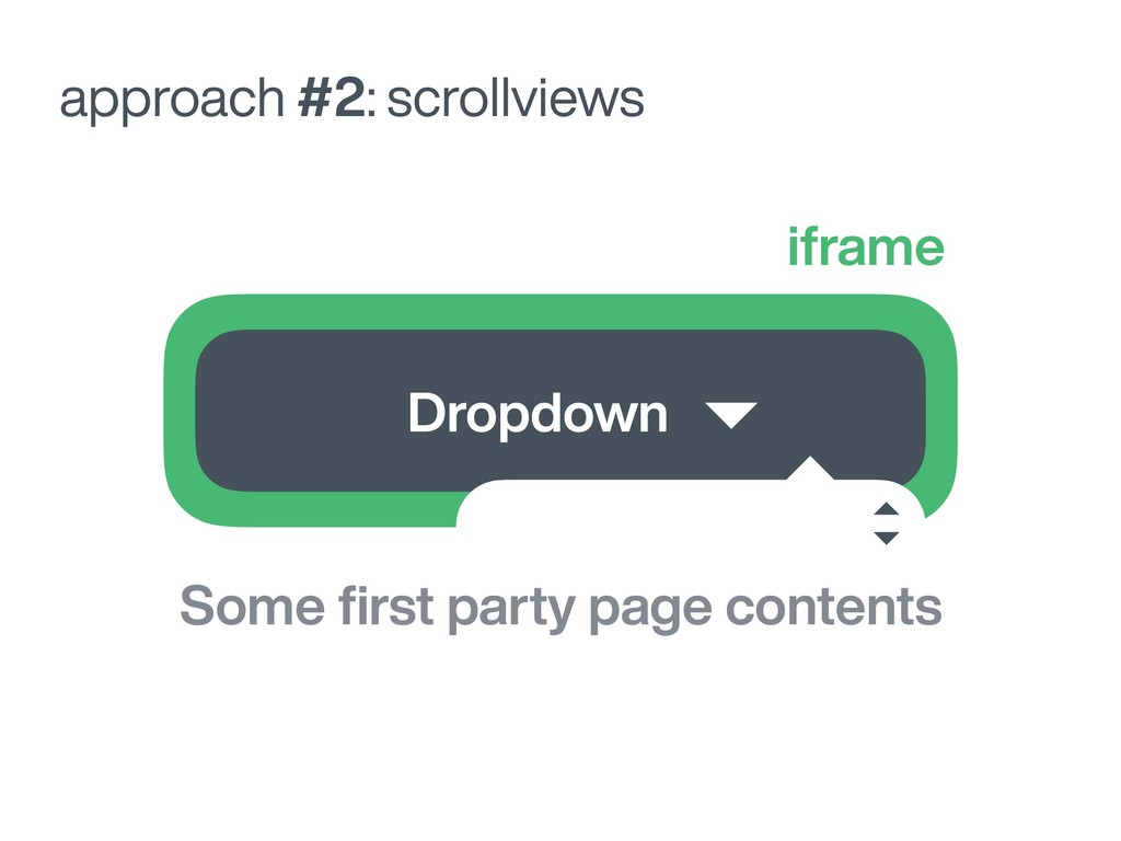 approach #2: scrollviews Dropdown iframe Some fi...