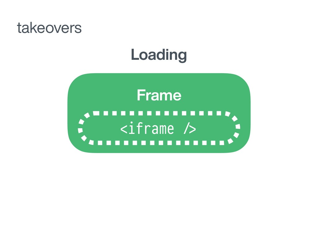 takeovers <iframe %/> Frame Loading