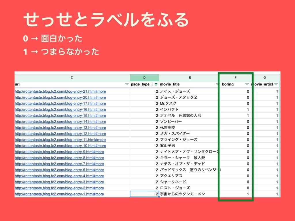 ͤͬͤͱϥϕϧΛ;Δ 0 → ໘ന͔ͬͨ 1 → ͭ·Βͳ͔ͬͨ