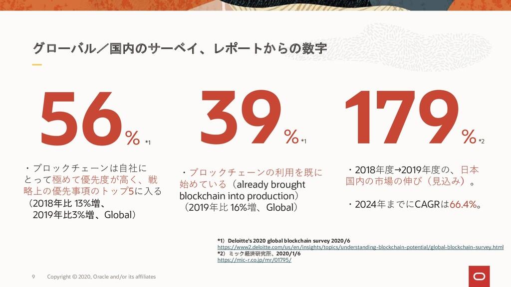 グローバル/国内のサーベイ、レポートからの数字 9 Copyright © 2020, Ora...