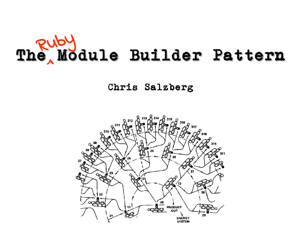 Ruby The Module Builder Pattern The Module Buil...