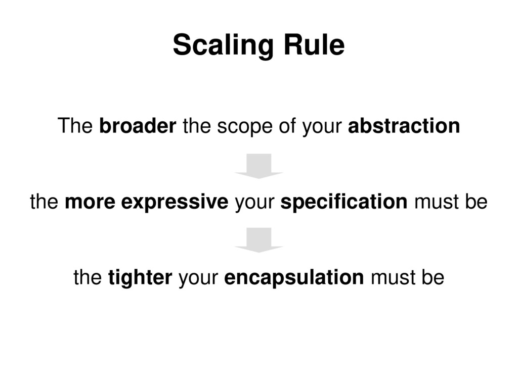 Scaling Rule The broader the scope of your abst...