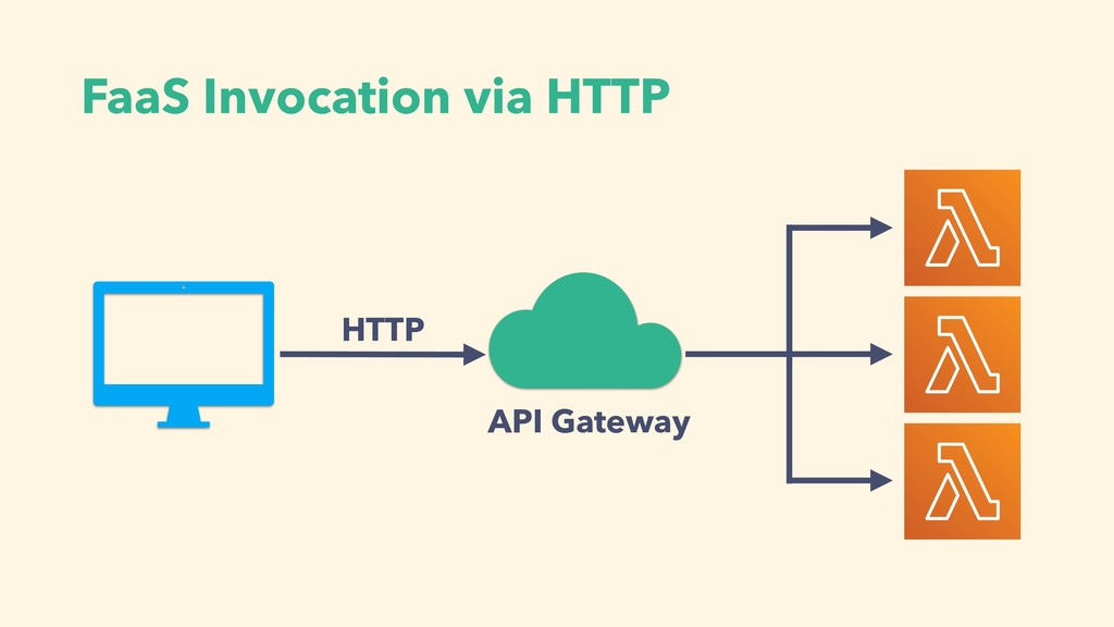 FaaS Invocation via HTTP API Gateway HTTP