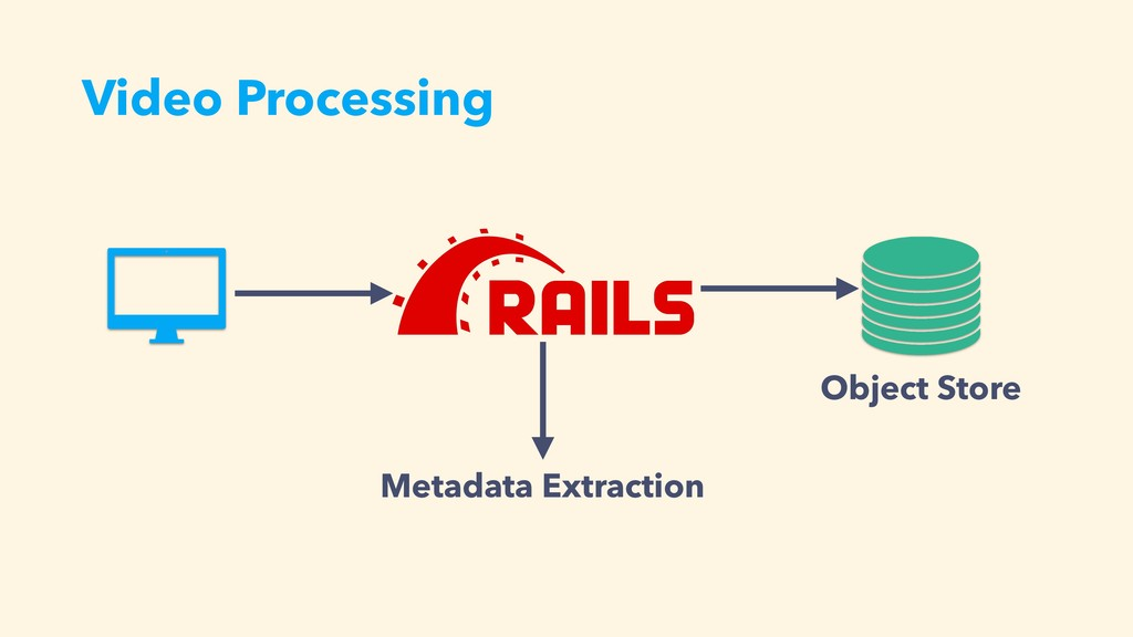 Video Processing Object Store Metadata Extracti...