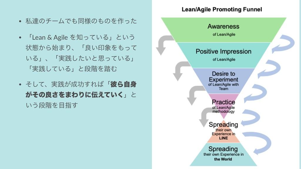 • ࢲୡͷνʔϜͰಉ༷ͷͷΛ࡞ͬͨ • ʮLean & Agile Λ͍ͬͯΔʯͱ͍͏ ...