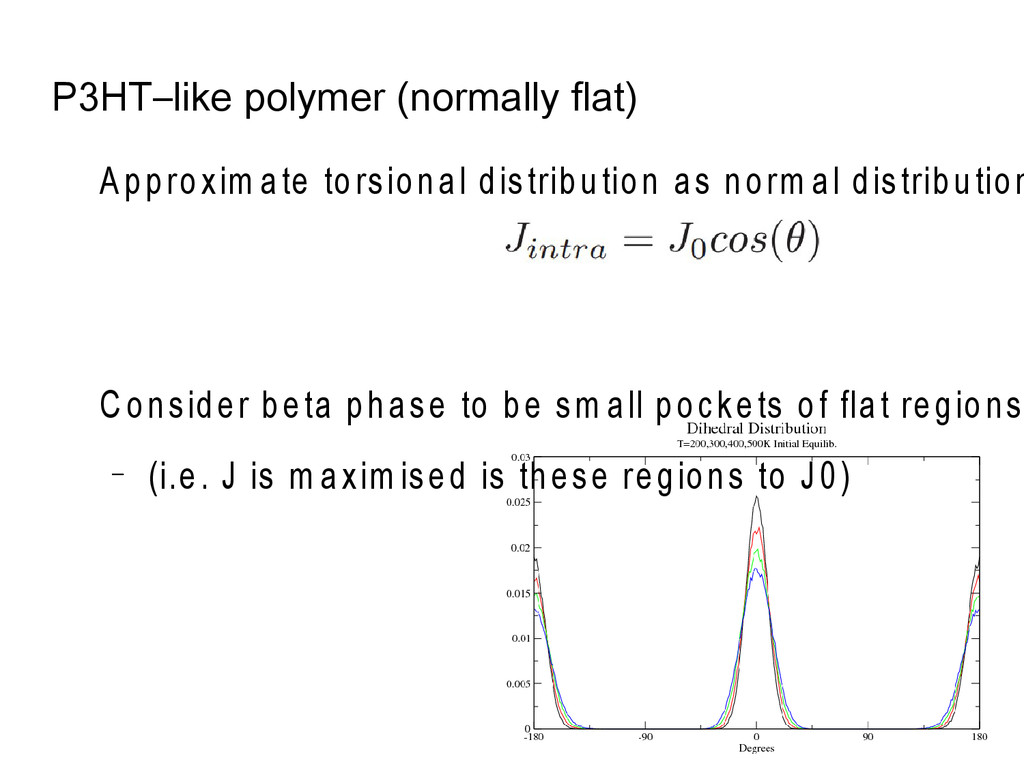 P3HT–like polymer (normally flat) A pproxim ate...