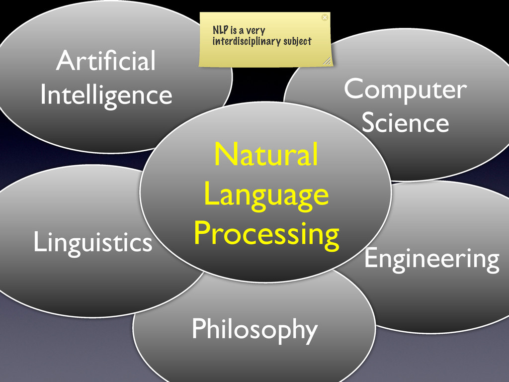 Engineering Artificial Intelligence Computer Sci...