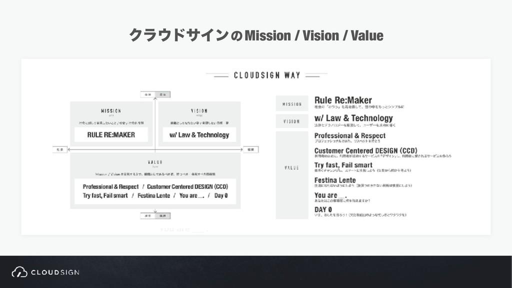 ΫϥυαΠϯͷ Mission / Vision / Value