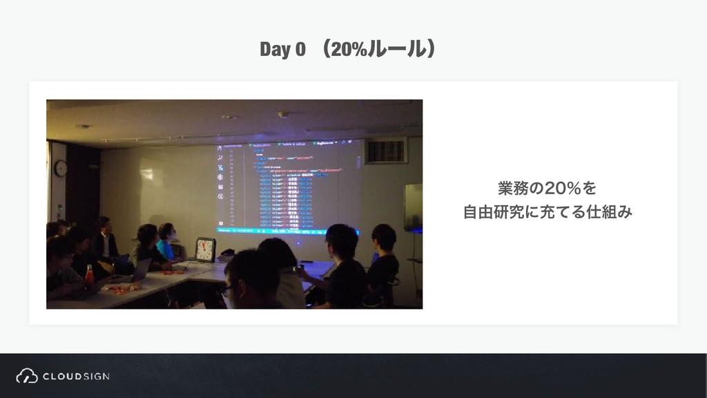 ۀͷˋΛ ࣗ༝ݚڀʹॆͯΔΈ Day 0 ʢ20%ϧʔϧʣ