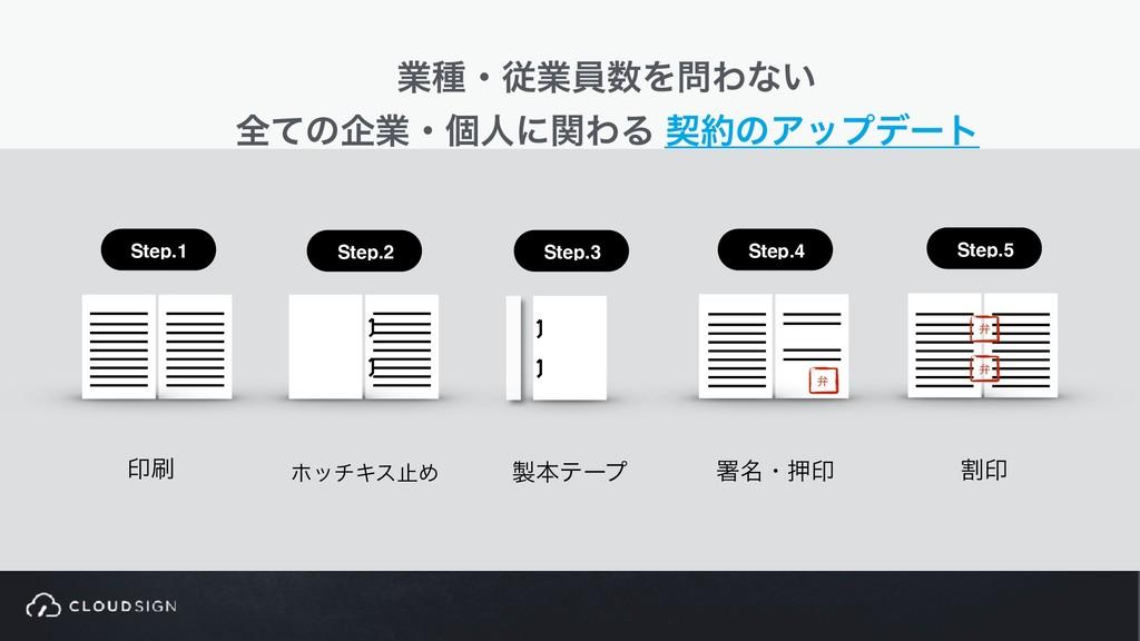 ۀछɾैۀһΛΘͳ͍ શͯͷاۀɾݸਓʹؔΘΔ ܖͷΞοϓσʔτ Step.1 ҹ ϗ...