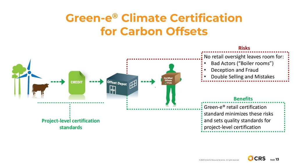 Green-e® Climate Certification for Carbon Offse...