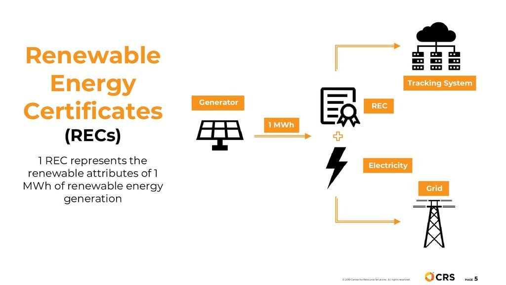 Renewable Energy Certificates (RECs) PAGE 5 © 2...