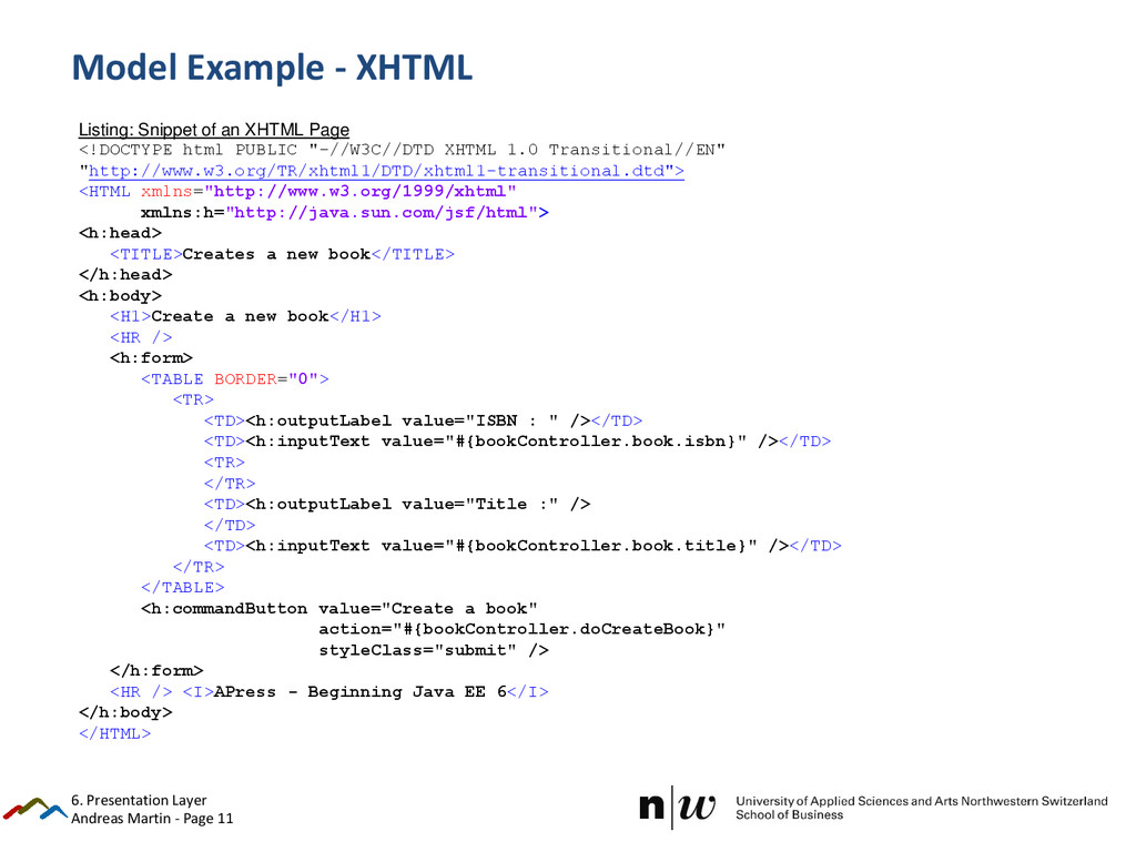 Andreas Martin - Page 11 Model Example - XHTML ...