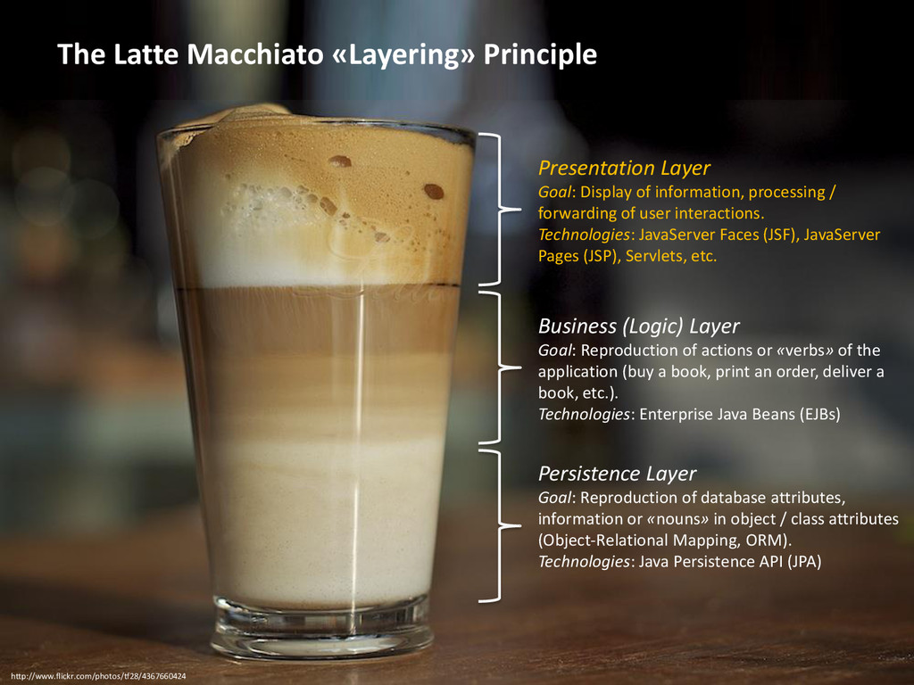 The Latte Macchiato «Layering» Principle http:/...