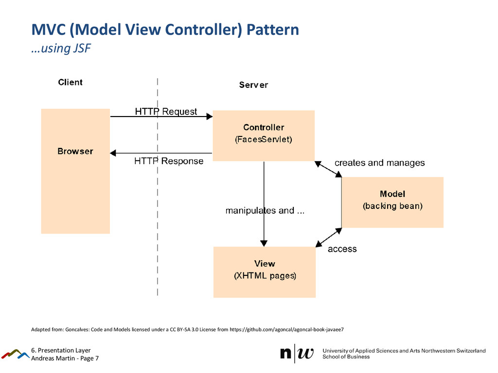 Andreas Martin - Page 7 MVC (Model View Control...
