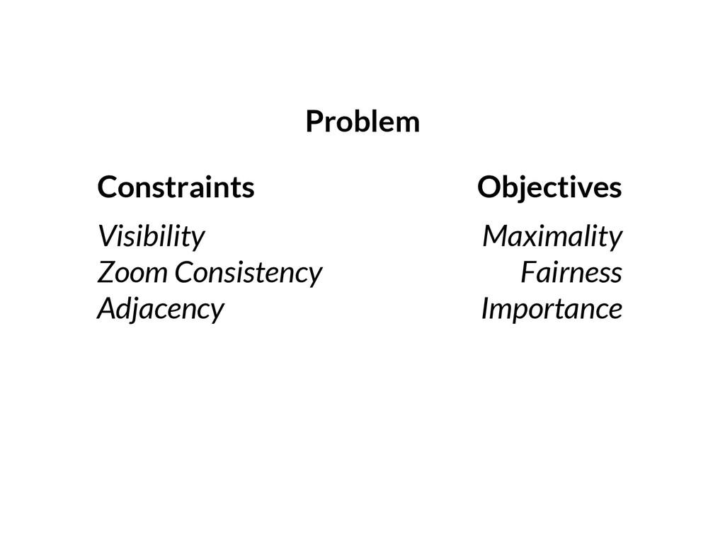 Problem Maximality Fairness Importance Visibili...
