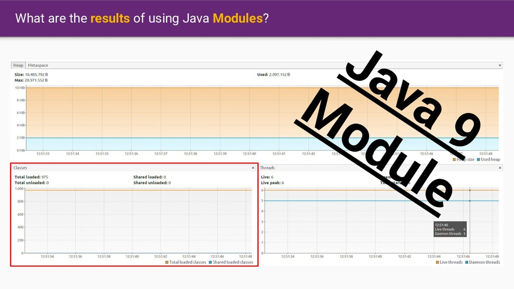 What are the results of using Java Modules? Jav...