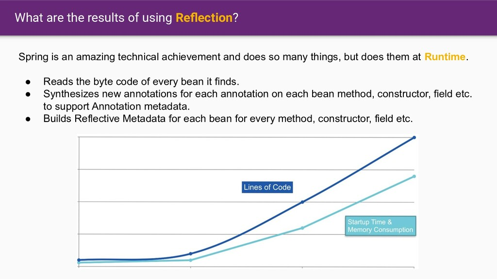 What are the results of using Reflection? Spring...