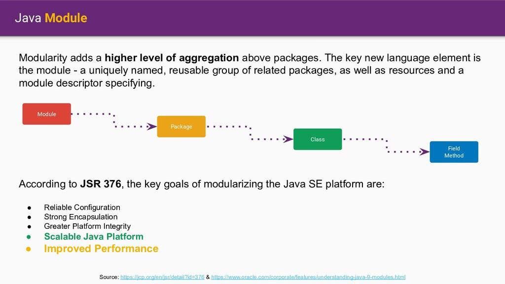 Java Module Source: https://jcp.org/en/jsr/deta...